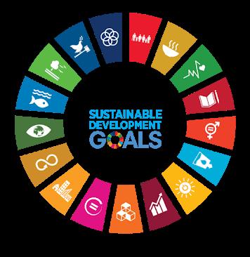 Status SDGs
